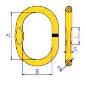 Звено подъемное для 1– и 2–ветвевых строп
